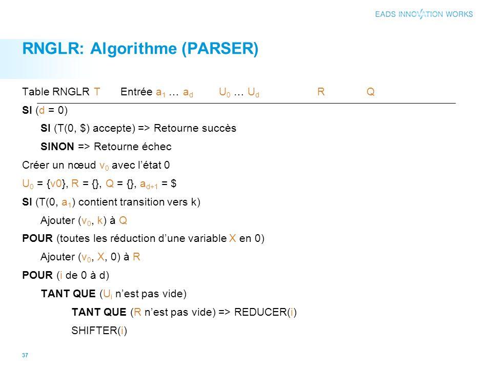 RNGLR: Algorithme (PARSER) Table RNGLR TEntrée a 1 … a d U 0 … U d RQ SI (d = 0) SI (T(0, $) accepte) => Retourne succès SINON => Retourne échec Créer un nœud v 0 avec létat 0 U 0 = {v0}, R = {}, Q = {}, a d+1 = $ SI (T(0, a 1 ) contient transition vers k) Ajouter (v 0, k) à Q POUR (toutes les réduction dune variable X en 0) Ajouter (v 0, X, 0) à R POUR (i de 0 à d) TANT QUE (U i nest pas vide) TANT QUE (R nest pas vide) => REDUCER(i) SHIFTER(i) 37
