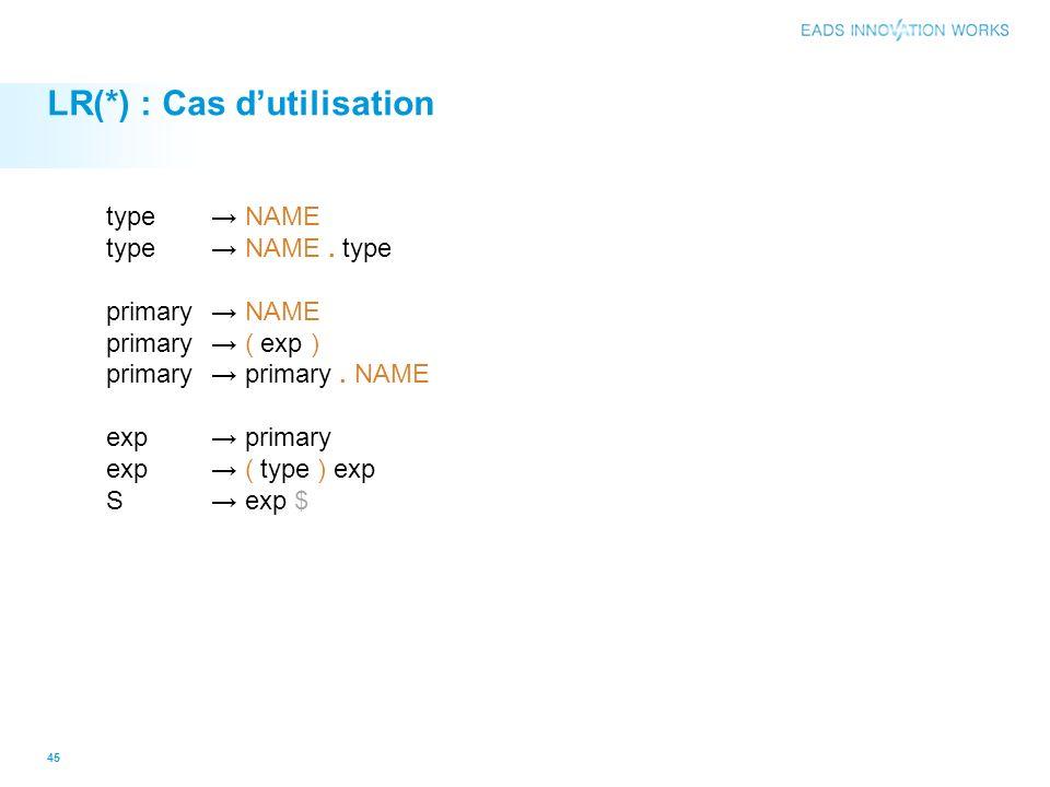 LR(*) : Cas dutilisation type NAME type NAME. type primary NAME primary ( exp ) primary primary. NAME exp primary exp ( type ) exp S exp $ 45