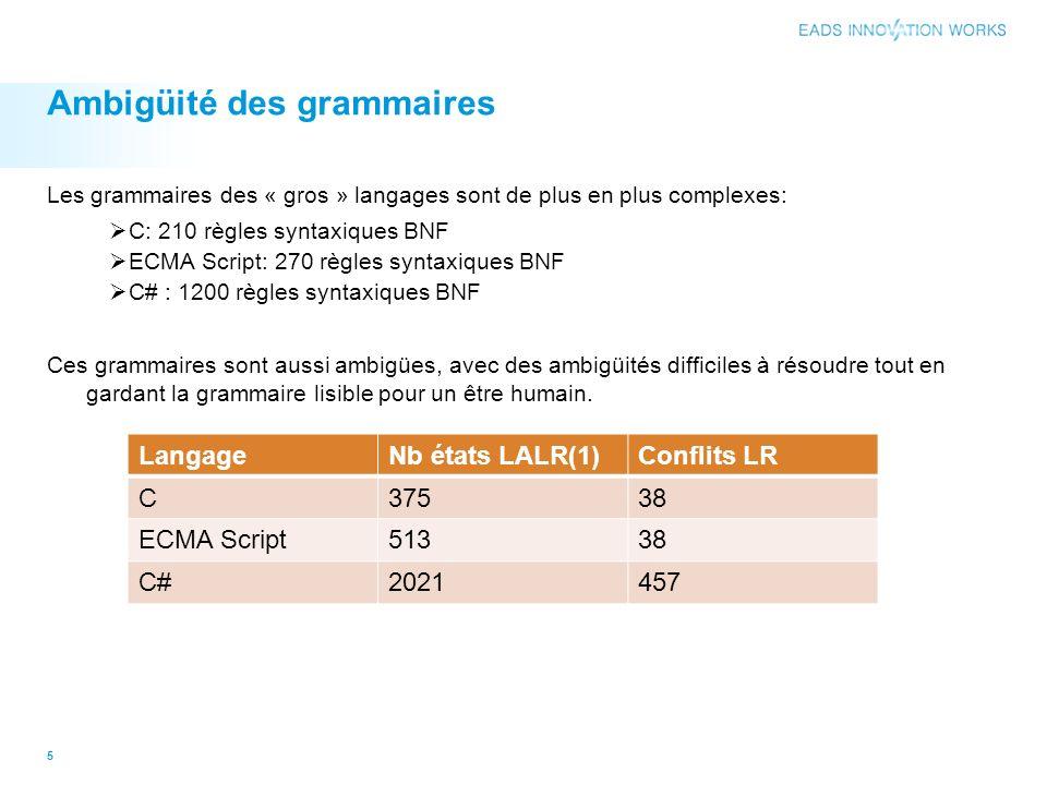 Ambigüité des grammaires Les grammaires des « gros » langages sont de plus en plus complexes: C: 210 règles syntaxiques BNF ECMA Script: 270 règles sy