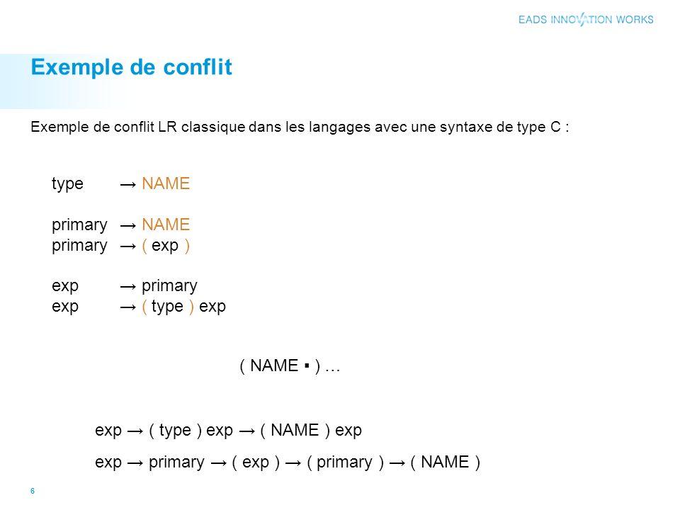 Exemple de conflit type NAME primary NAME primary ( exp ) exp primary exp ( type ) exp ( NAME ) … 6 Exemple de conflit LR classique dans les langages avec une syntaxe de type C : exp ( type ) exp ( NAME ) exp exp primary ( exp ) ( primary ) ( NAME )