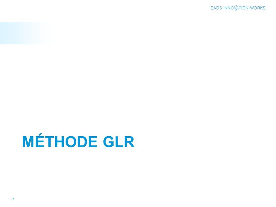 MÉTHODE GLR 7