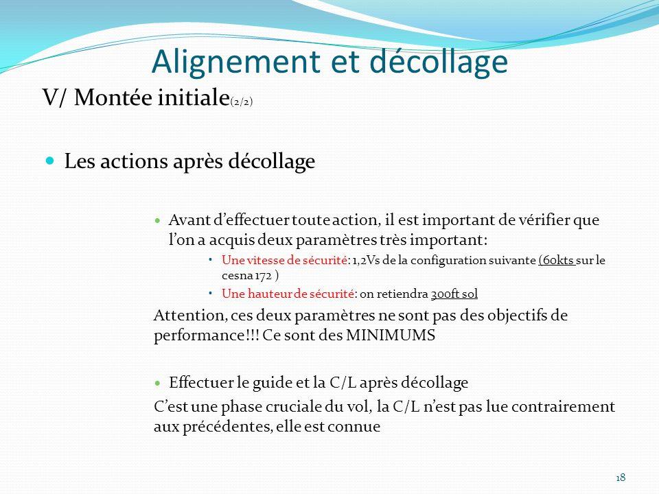 Alignement et décollage Les actions après décollage Avant deffectuer toute action, il est important de vérifier que lon a acquis deux paramètres très