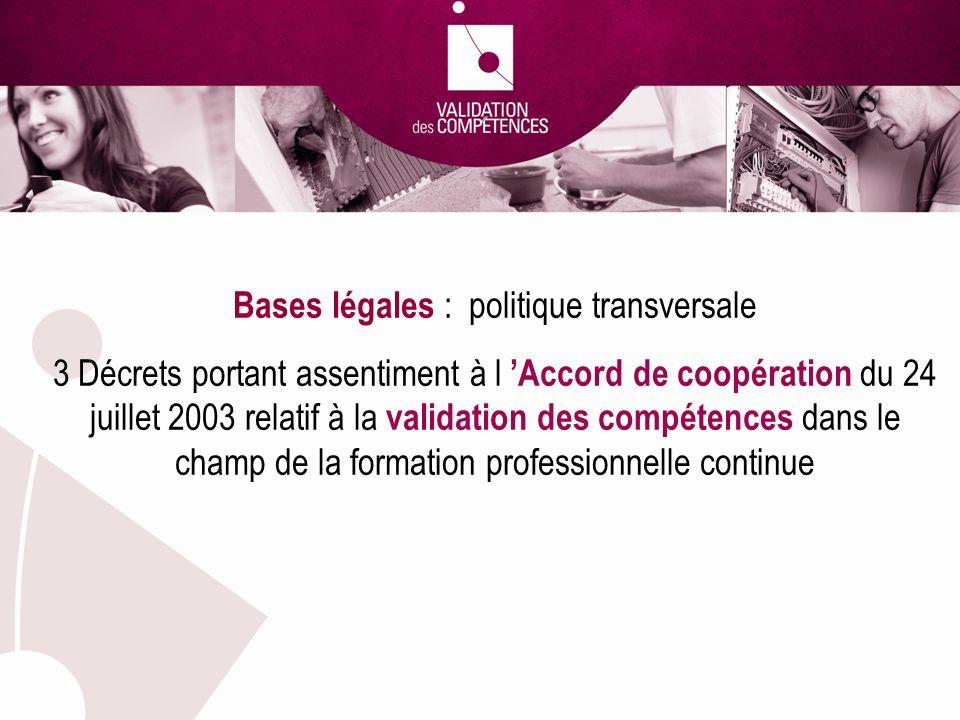 Bases légales : politique transversale 3 Décrets portant assentiment à l Accord de coopération du 24 juillet 2003 relatif à la validation des compétences dans le champ de la formation professionnelle continue