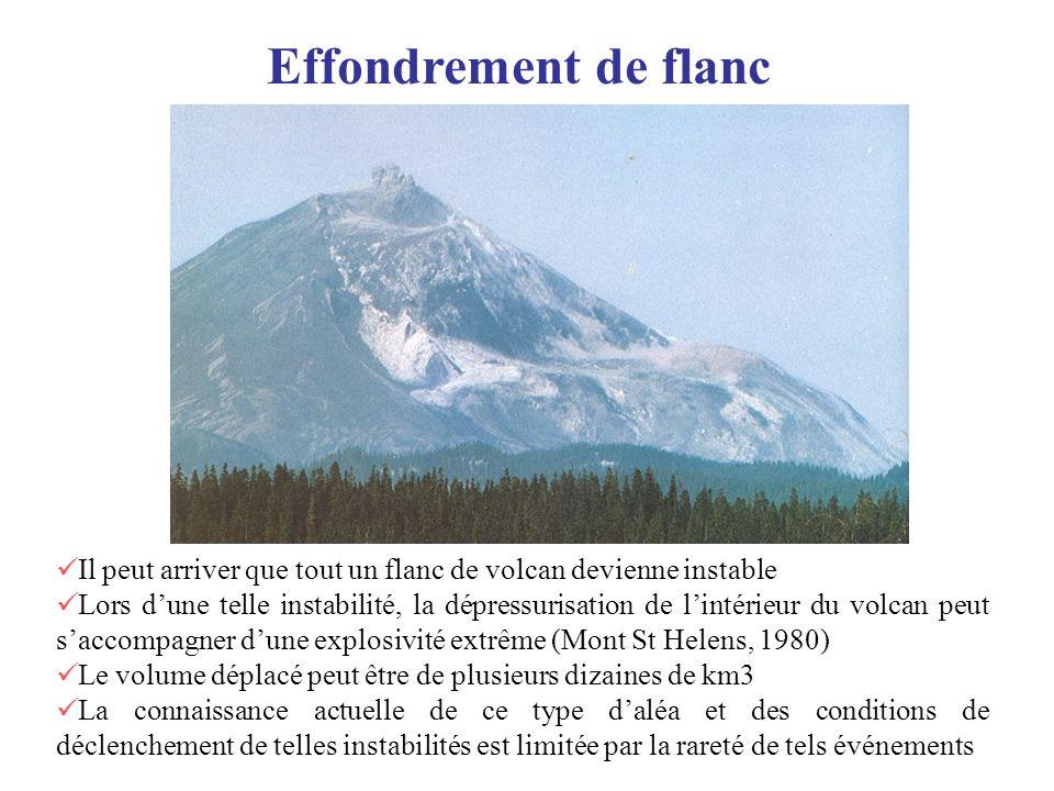 Effondrement de flanc Il peut arriver que tout un flanc de volcan devienne instable Lors dune telle instabilité, la dépressurisation de lintérieur du