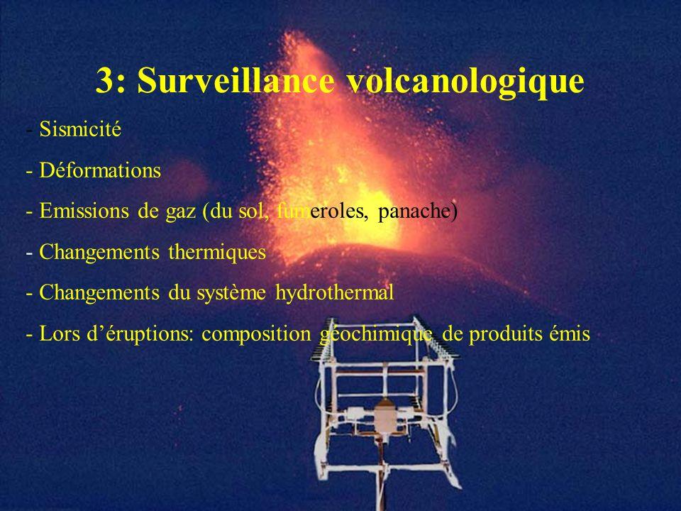 3: Surveillance volcanologique - Sismicité - Déformations - Emissions de gaz (du sol, fumeroles, panache) - Changements thermiques - Changements du sy