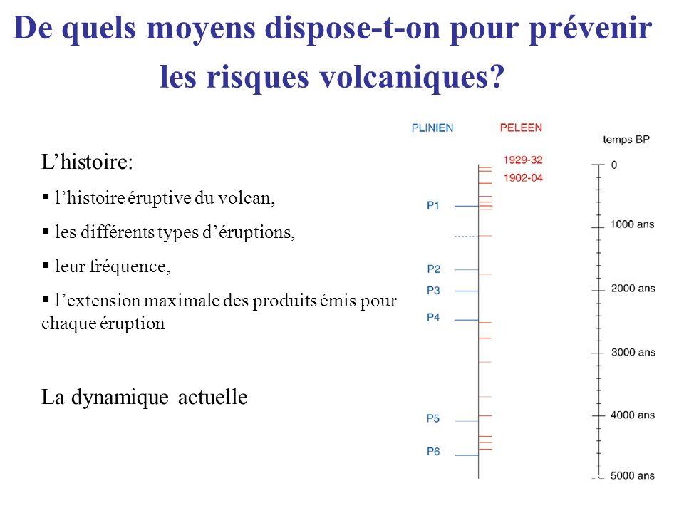 De quels moyens dispose-t-on pour prévenir les risques volcaniques? Lhistoire: lhistoire éruptive du volcan, les différents types déruptions, leur fré