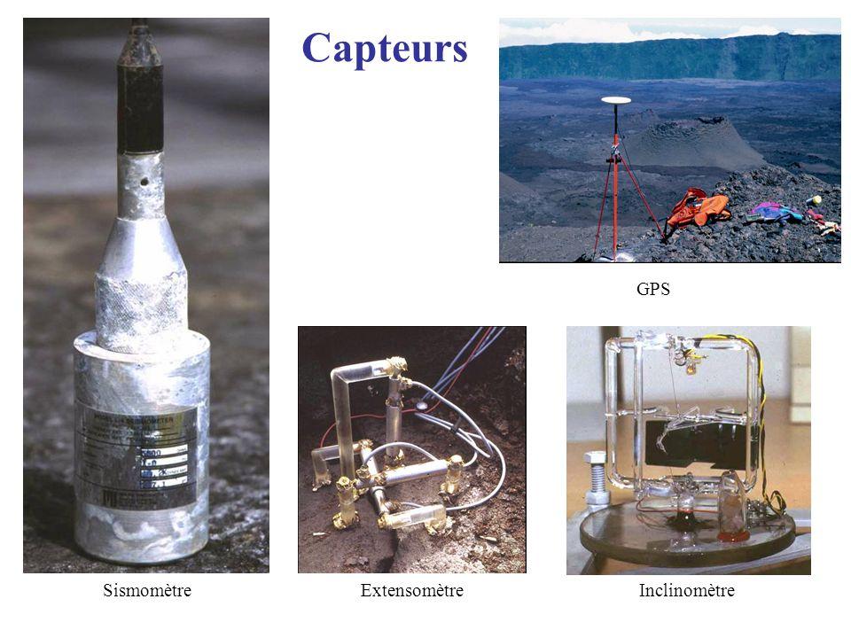 Capteurs Extensomètre GPS InclinomètreSismomètre
