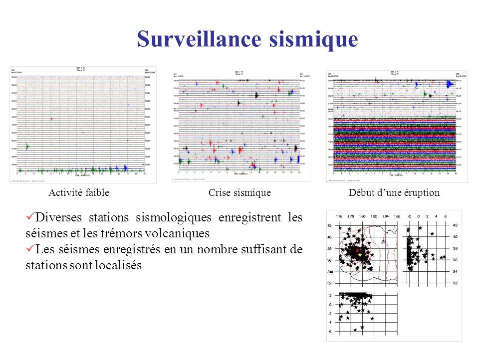Surveillance sismique Activité faibleCrise sismiqueDébut dune éruption Diverses stations sismologiques enregistrent les séismes et les trémors volcani