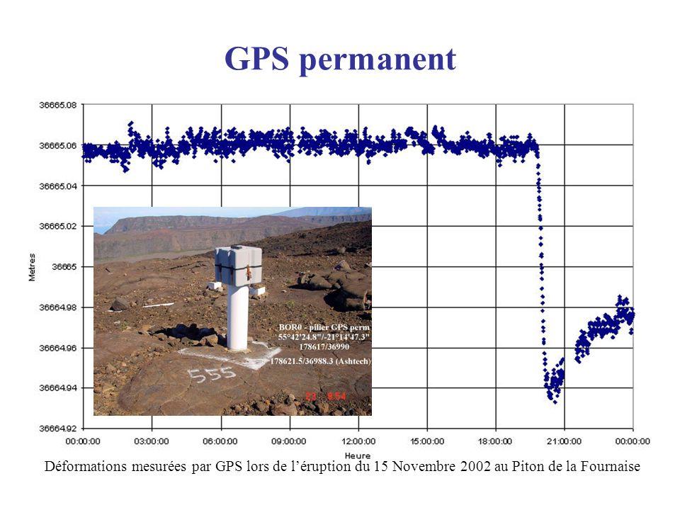 GPS permanent Déformations mesurées par GPS lors de léruption du 15 Novembre 2002 au Piton de la Fournaise