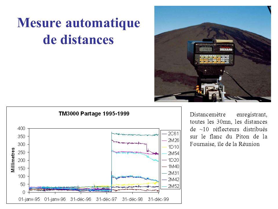 Mesure automatique de distances Distancemètre enregistrant, toutes les 30mn, les distances de ~10 réflecteurs distribués sur le flanc du Piton de la F