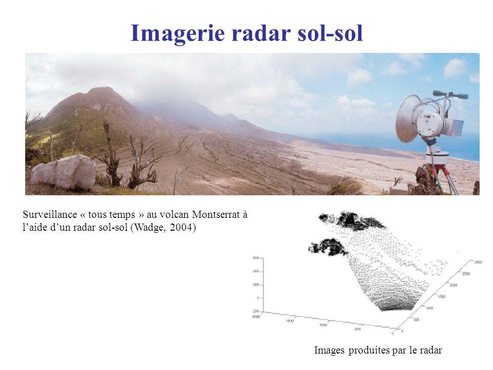 Imagerie radar sol-sol Surveillance « tous temps » au volcan Montserrat à laide dun radar sol-sol (Wadge, 2004) Images produites par le radar