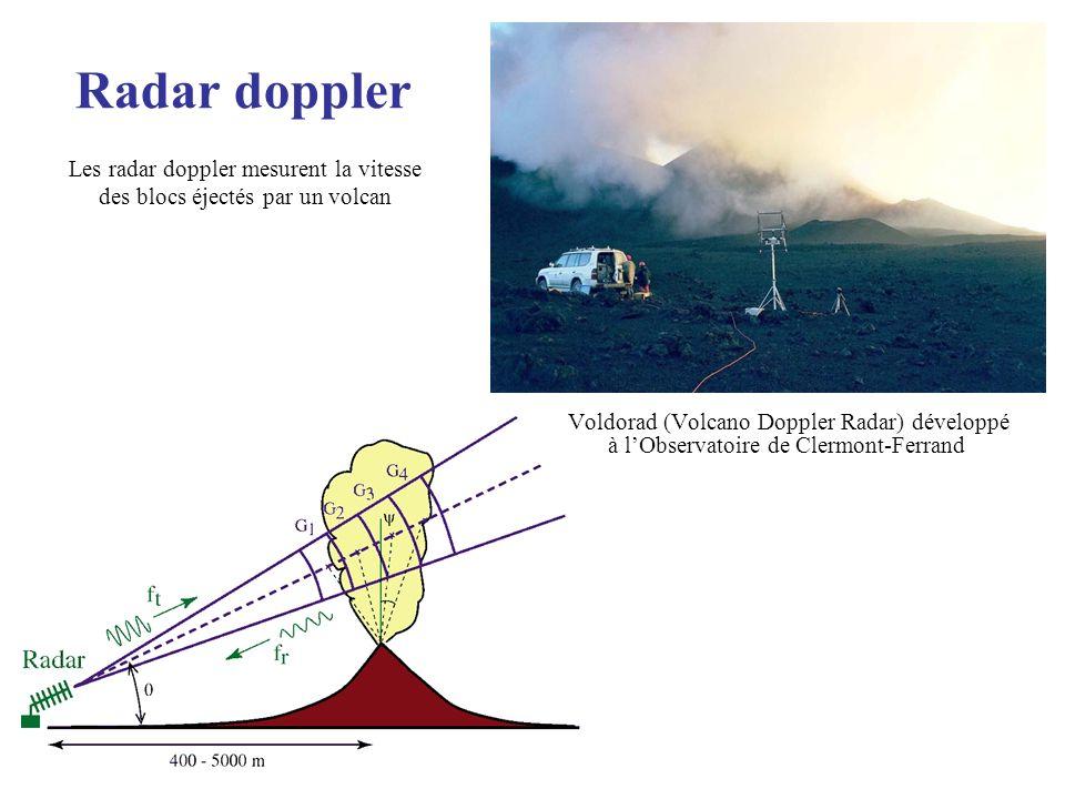 Radar doppler Voldorad (Volcano Doppler Radar) développé à lObservatoire de Clermont-Ferrand Les radar doppler mesurent la vitesse des blocs éjectés p