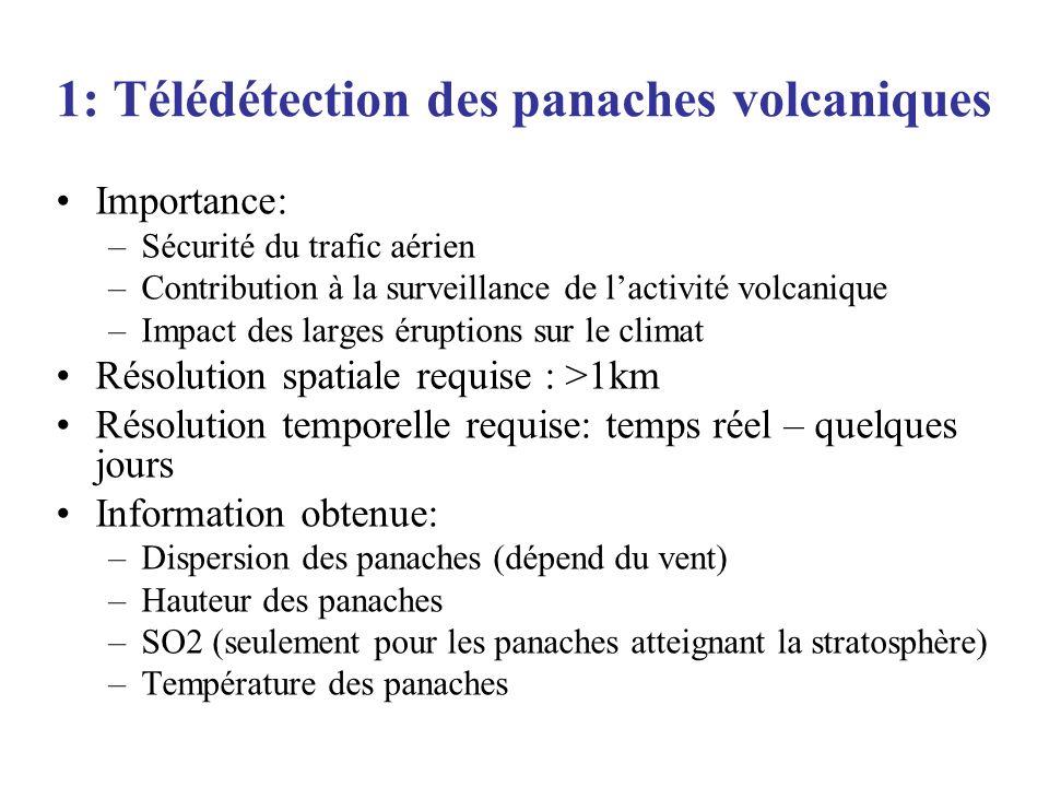 1: Télédétection des panaches volcaniques Importance: –Sécurité du trafic aérien –Contribution à la surveillance de lactivité volcanique –Impact des l