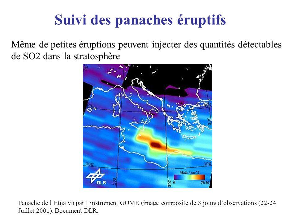 Suivi des panaches éruptifs Panache de lEtna vu par linstrument GOME (image composite de 3 jours dobservations (22-24 Juillet 2001). Document DLR. Mêm