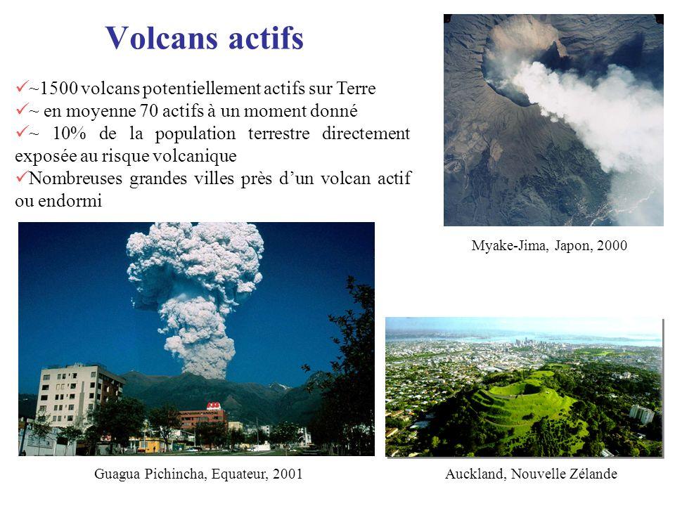 Panache volcanique Les volcans injectent divers gaz dans la troposphère, en particulier H2O, CO2, SO2, H2, CO et en moindre quantité H2S, HCl, HF, He, … Ces gaz peuvent être responsables de pluies acides, de pollution daquifères, … Plus globalement, les panaches volcaniques peuvent avoir un impact sur le climat Certaines éruptions sont connues pour avoir été suivies pendant quelques années de climat froid (Krakatau, 1883) Sakurajima, 2000