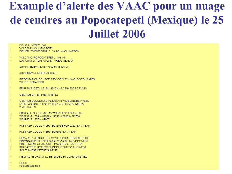 Example dalerte des VAAC pour un nuage de cendres au Popocatepetl (Mexique) le 25 Juillet 2006 FVXX21 KNES 251542 VOLCANIC ASH ADVISORY ISSUED: 200607