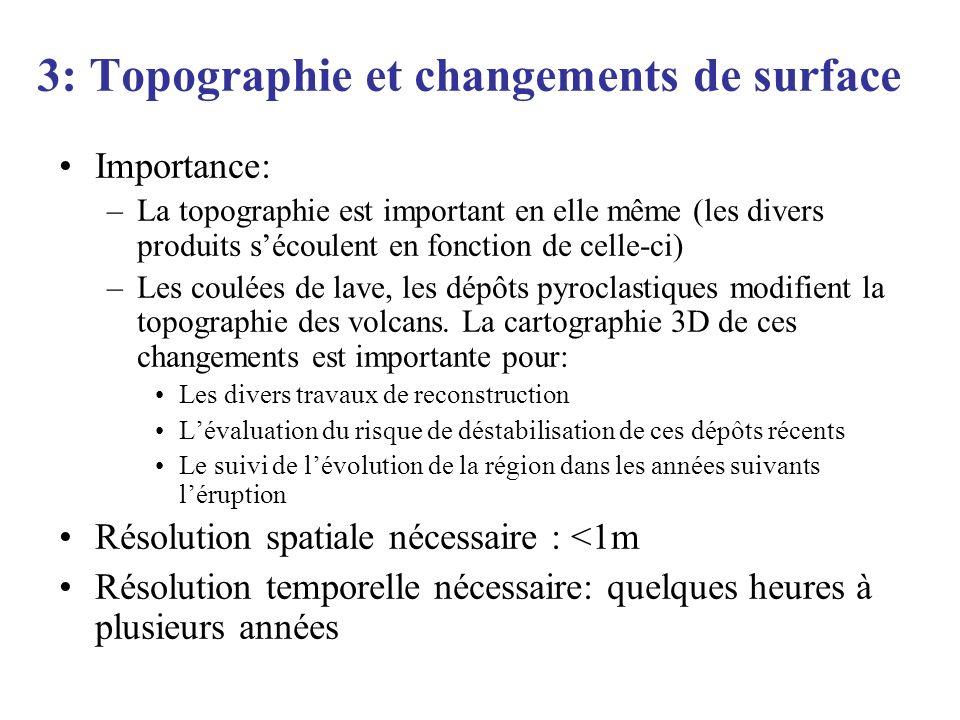 3: Topographie et changements de surface Importance: –La topographie est important en elle même (les divers produits sécoulent en fonction de celle-ci