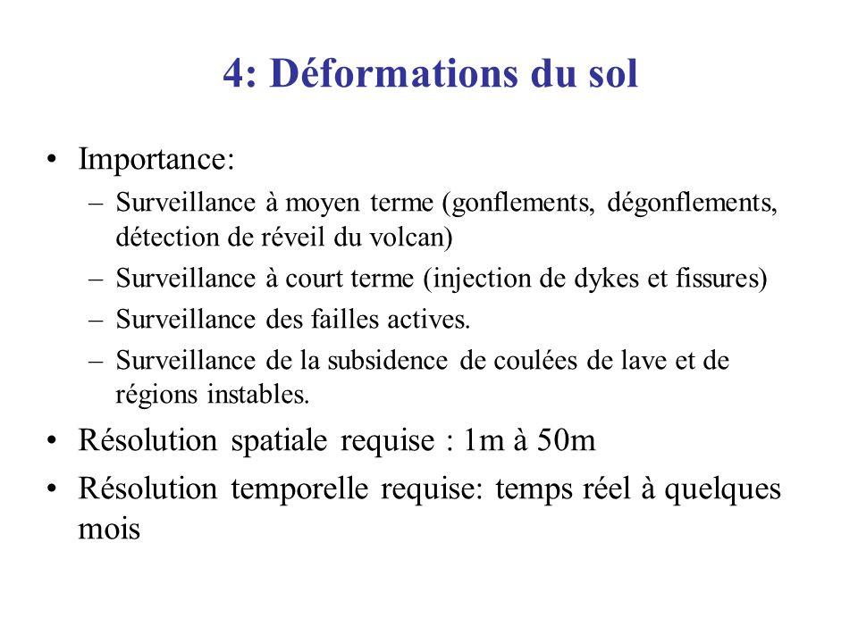 4: Déformations du sol Importance: –Surveillance à moyen terme (gonflements, dégonflements, détection de réveil du volcan) –Surveillance à court terme