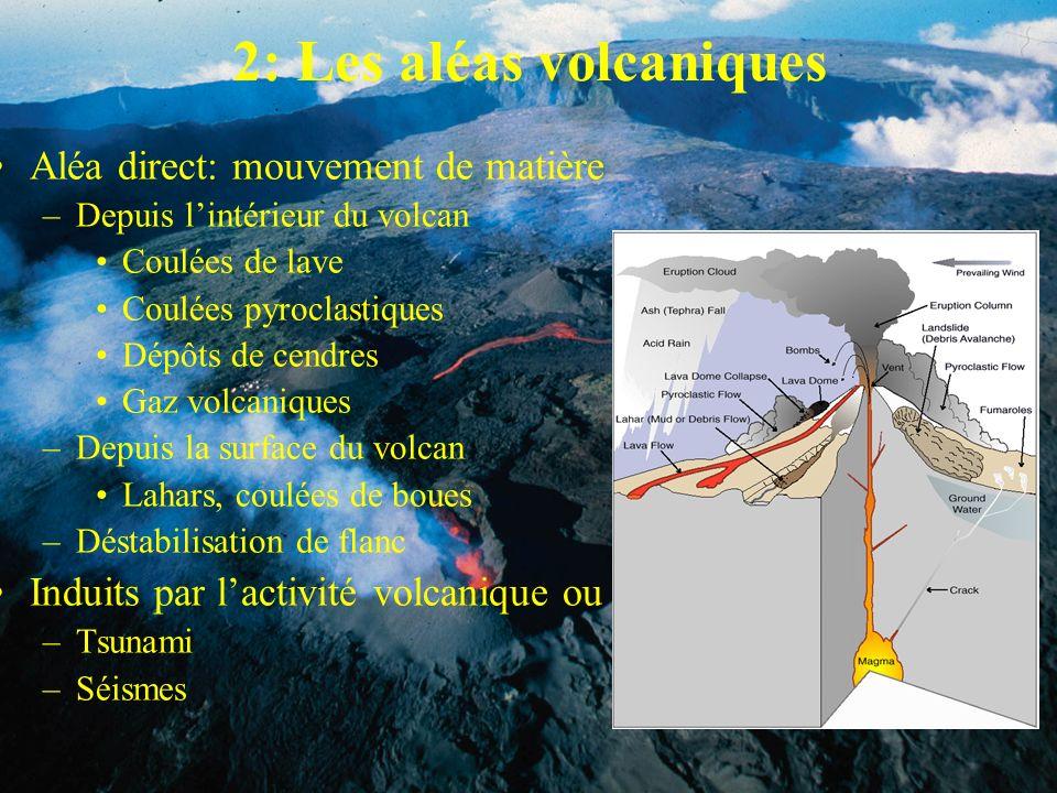 2: Les aléas volcaniques Aléa direct: mouvement de matière –Depuis lintérieur du volcan Coulées de lave Coulées pyroclastiques Dépôts de cendres Gaz v
