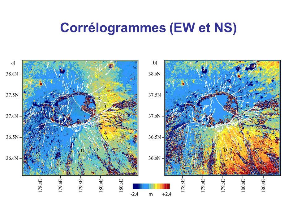 Corrélogrammes (EW et NS)