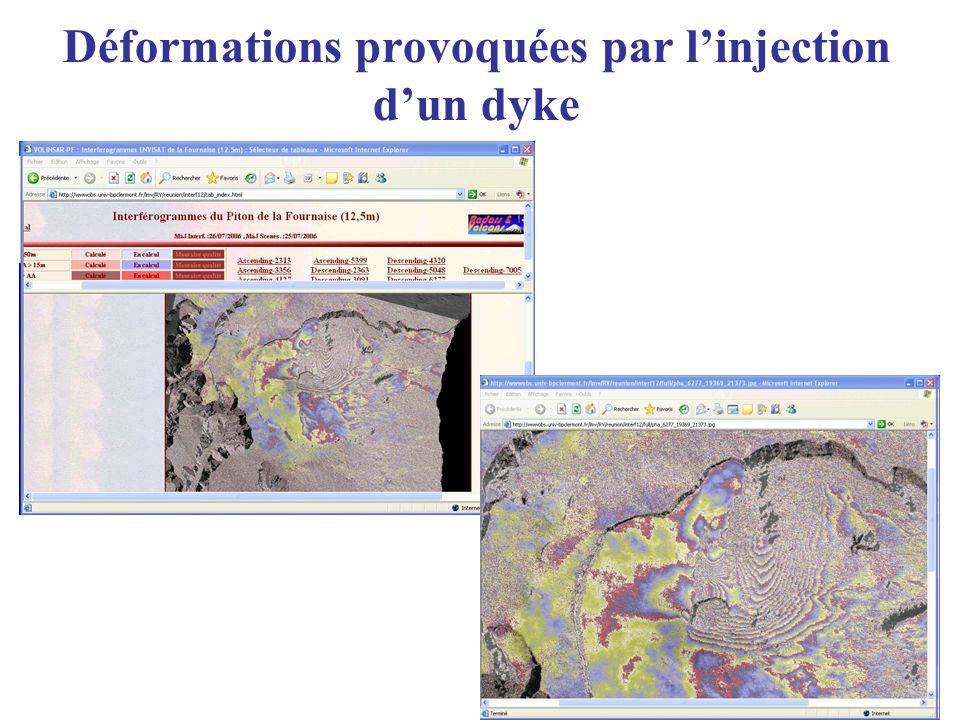 Déformations provoquées par linjection dun dyke