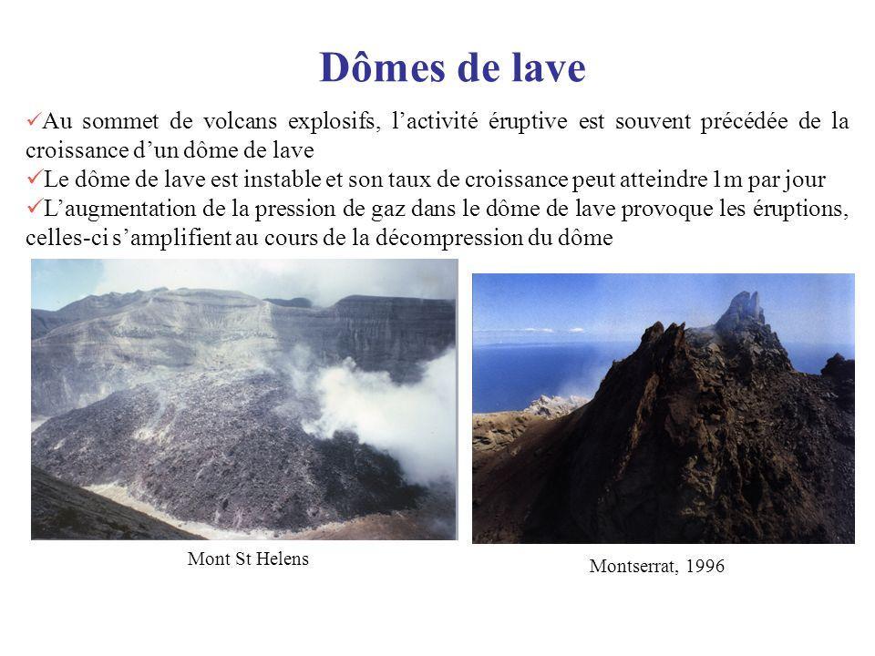 Dômes de lave Au sommet de volcans explosifs, lactivité éruptive est souvent précédée de la croissance dun dôme de lave Le dôme de lave est instable e