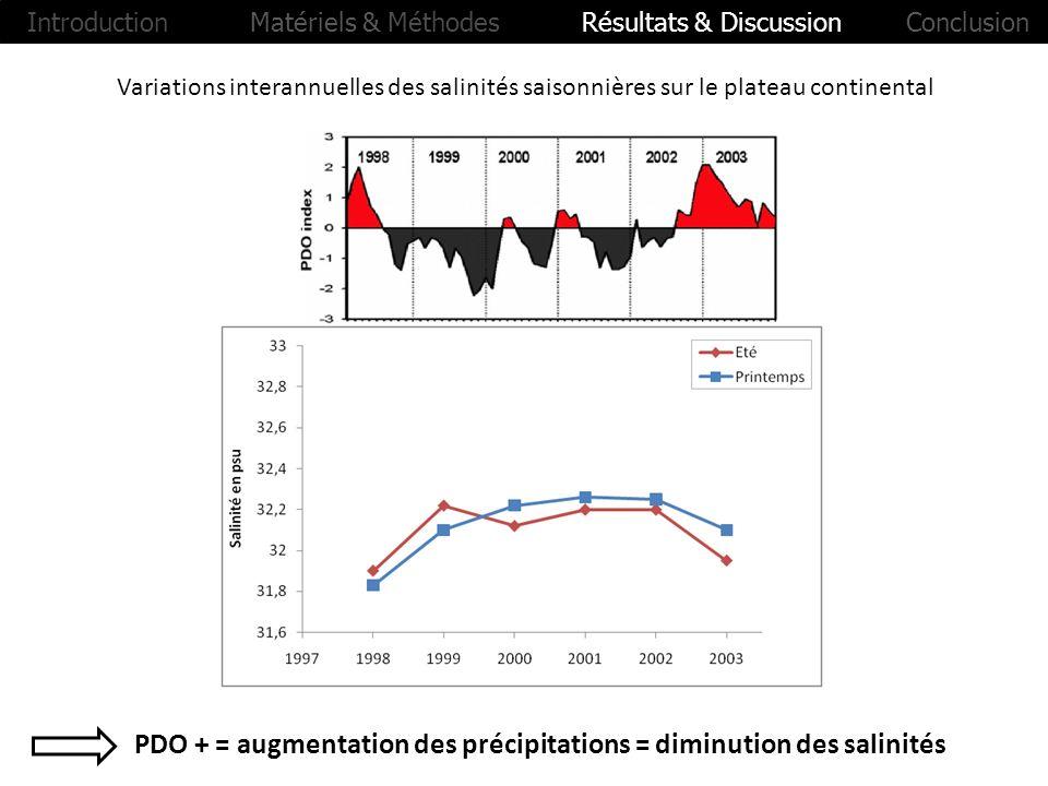 Variations interannuelles des salinités saisonnières sur le plateau continental PDO + = augmentation des précipitations = diminution des salinités Int