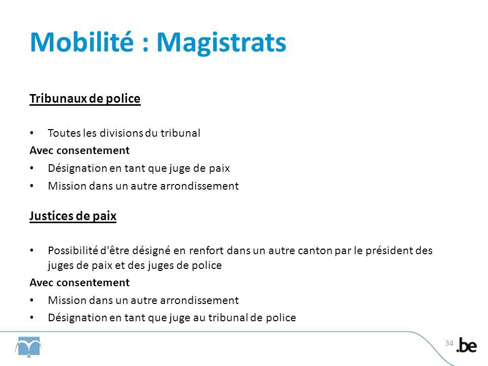 Mobilité : Magistrats Tribunaux de police Toutes les divisions du tribunal Avec consentement Désignation en tant que juge de paix Mission dans un autr