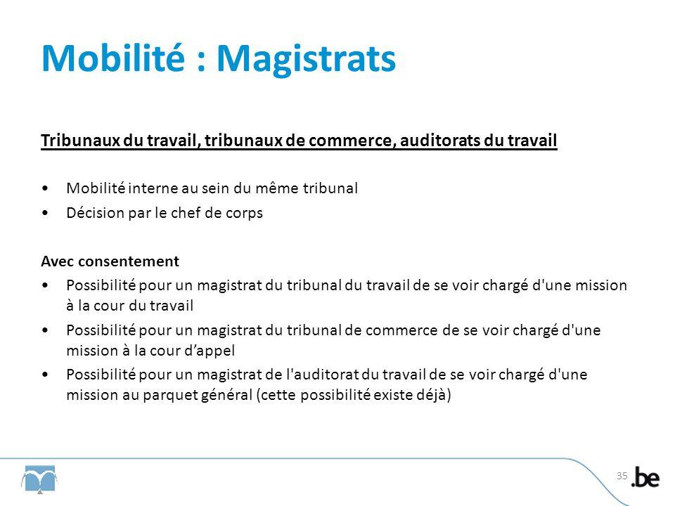 Mobilité : Magistrats Tribunaux du travail, tribunaux de commerce, auditorats du travail Mobilité interne au sein du même tribunal Décision par le che