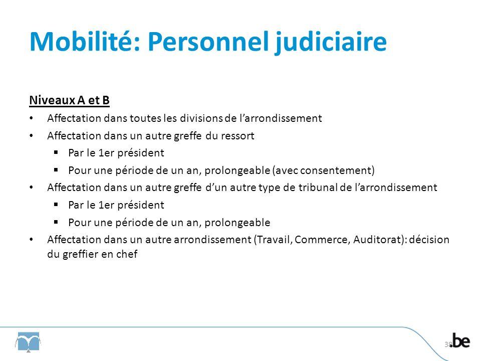 38 Mobilité: Personnel judiciaire Niveaux A et B Affectation dans toutes les divisions de larrondissement Affectation dans un autre greffe du ressort