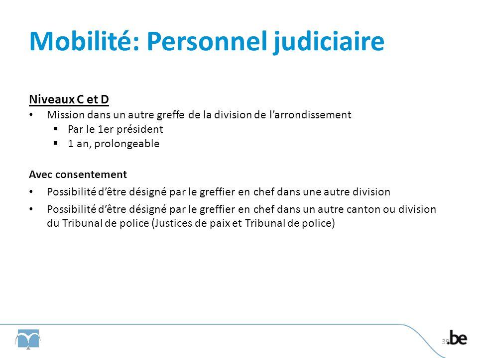 39 Mobilité: Personnel judiciaire Niveaux C et D Mission dans un autre greffe de la division de larrondissement Par le 1er président 1 an, prolongeabl