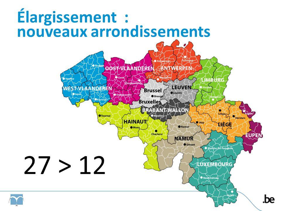 Élargissement : nouveaux tribunaux Organisés au niveau du ressort 9 tribunaux du travail Exceptions : Bruxelles (NL et FR), Louvain, Nivelles et Eupen Donc, 9 tribunaux du travail répartis en 34 divisions 9 tribunaux de commerce Exceptions : Bruxelles (NL et FR), Louvain, Nivelles et Eupen Donc, 9 tribunaux de commerce répartis en 30 divisions 9 auditorats du travail Exceptions : Bruxelles (NL et FR), Louvain, Nivelles et Eupen 5