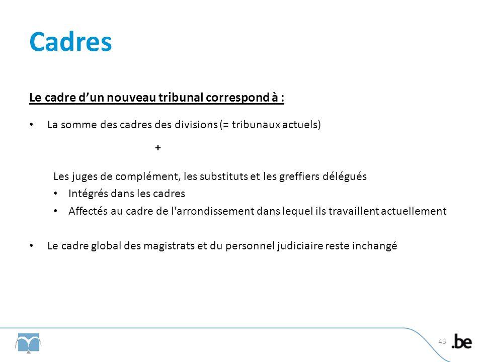 Cadres Le cadre dun nouveau tribunal correspond à : La somme des cadres des divisions (= tribunaux actuels) + Les juges de complément, les substituts