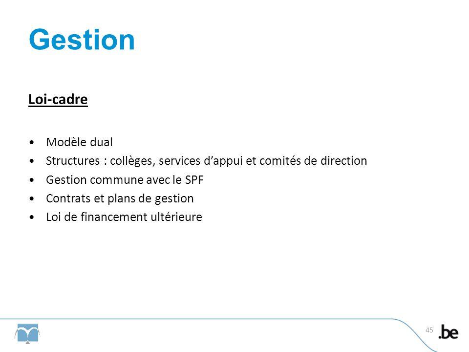 Gestion Loi-cadre Modèle dual Structures : collèges, services dappui et comités de direction Gestion commune avec le SPF Contrats et plans de gestion Loi de financement ultérieure 45