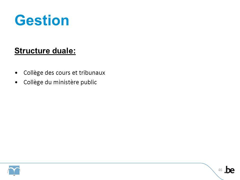 Gestion Structure duale: Collège des cours et tribunaux Collège du ministère public 46