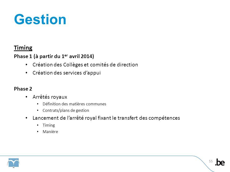 Gestion Timing Phase 1 (à partir du 1 er avril 2014) Création des Collèges et comités de direction Création des services dappui Phase 2 Arrêtés royaux