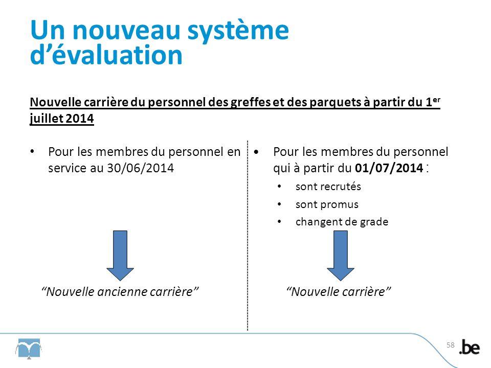 Un nouveau système dévaluation Nouvelle carrière du personnel des greffes et des parquets à partir du 1 er juillet 2014 Pour les membres du personnel
