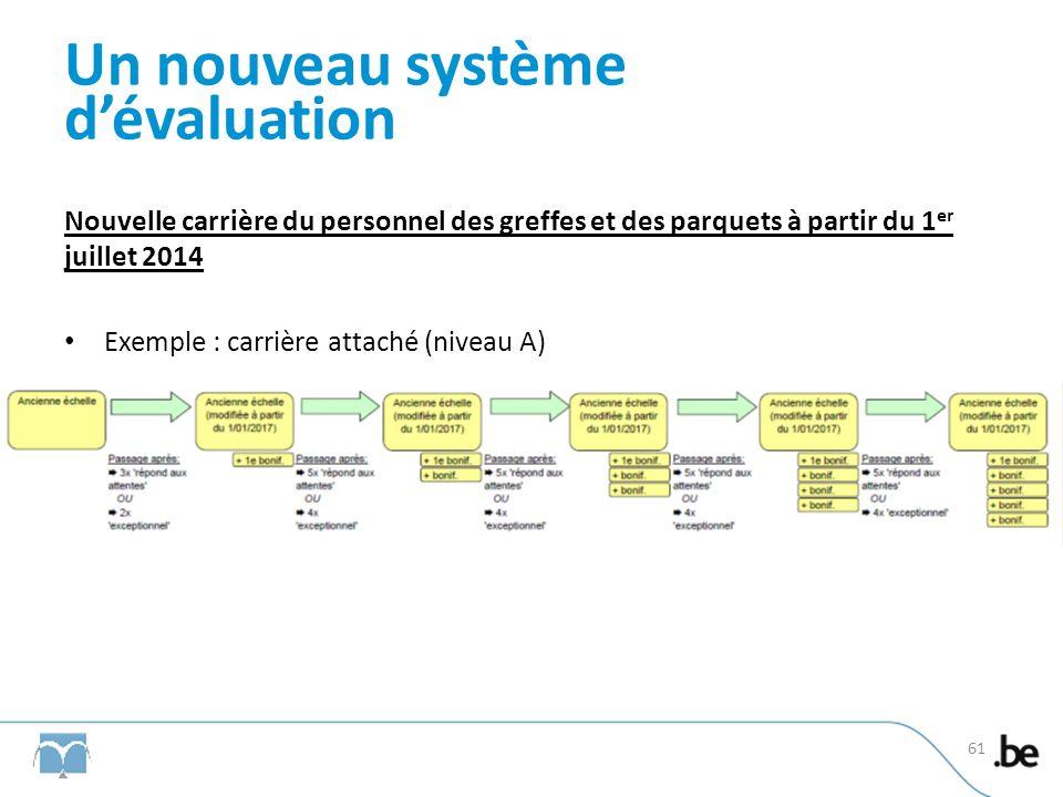 Un nouveau système dévaluation Nouvelle carrière du personnel des greffes et des parquets à partir du 1 er juillet 2014 Exemple : carrière attaché (niveau A) 61