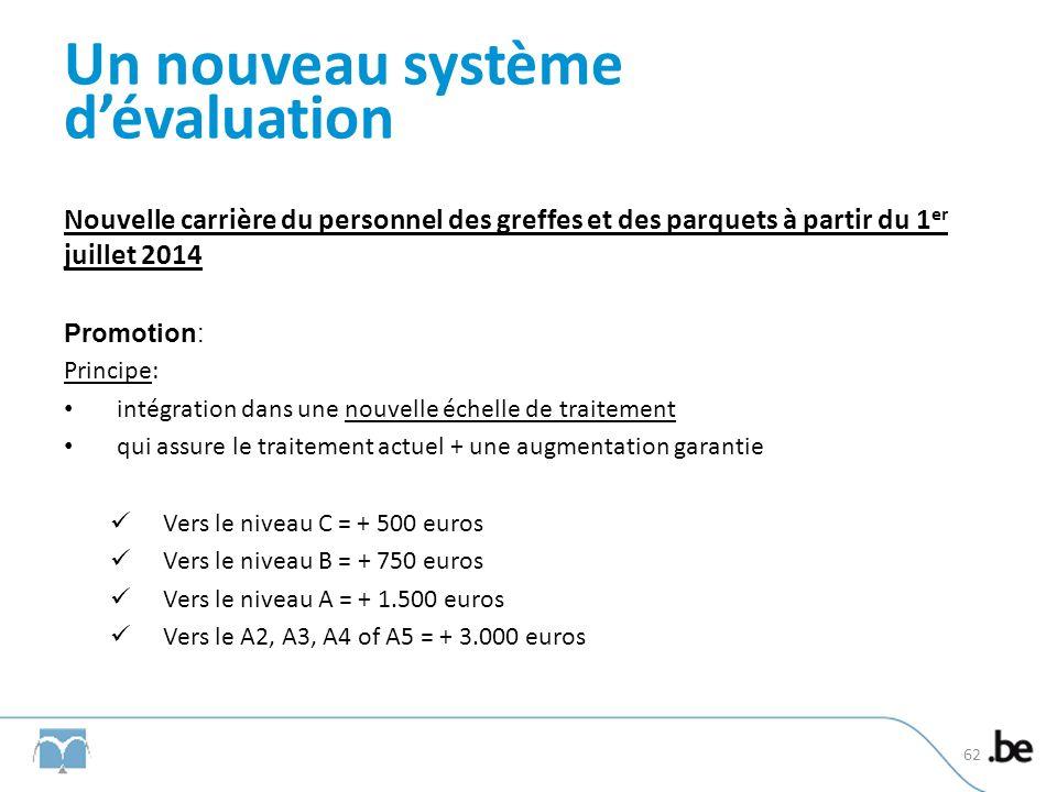 Un nouveau système dévaluation Nouvelle carrière du personnel des greffes et des parquets à partir du 1 er juillet 2014 Promotion: Principe: intégrati