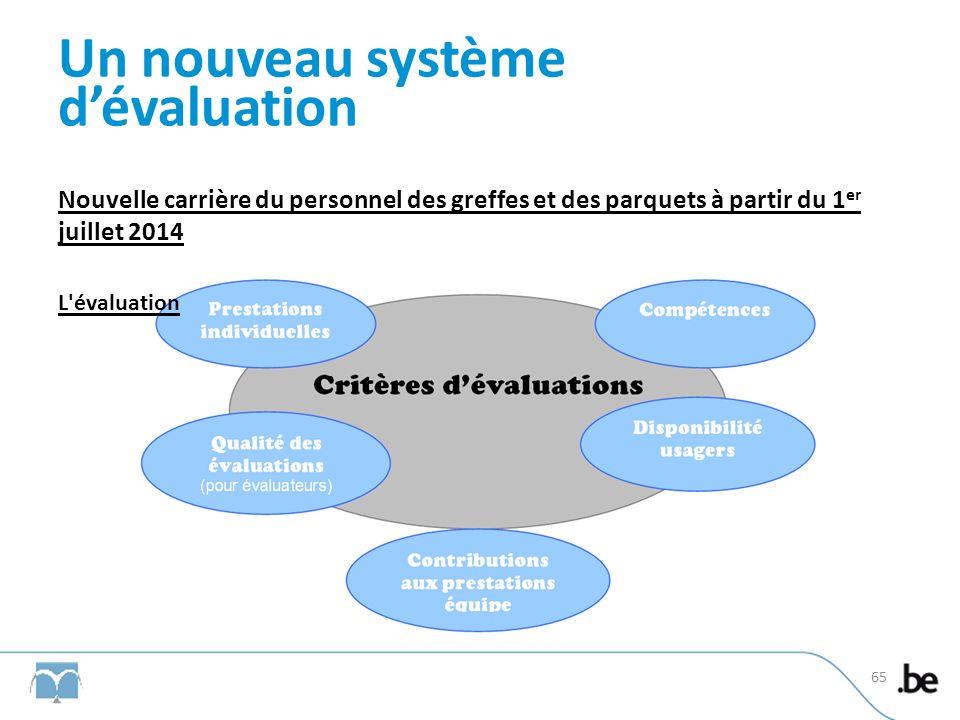 Un nouveau système dévaluation Nouvelle carrière du personnel des greffes et des parquets à partir du 1 er juillet 2014 L évaluation 65