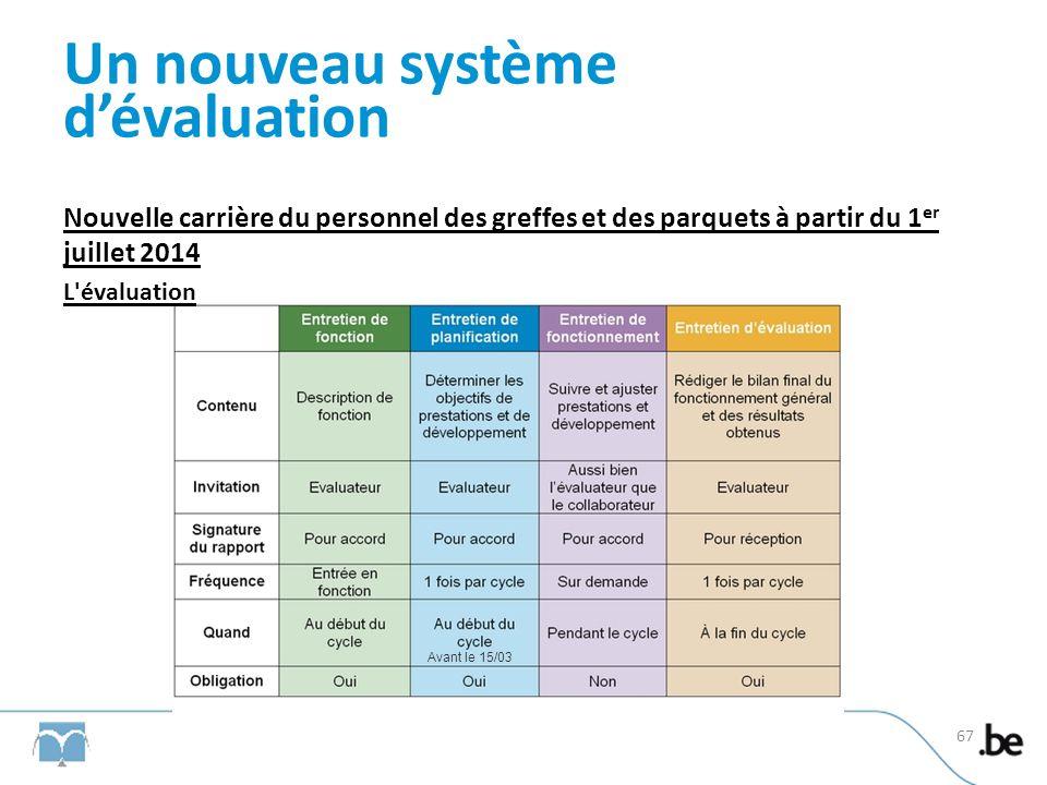 Un nouveau système dévaluation Avant le 15/03 Nouvelle carrière du personnel des greffes et des parquets à partir du 1 er juillet 2014 L'évaluation 67
