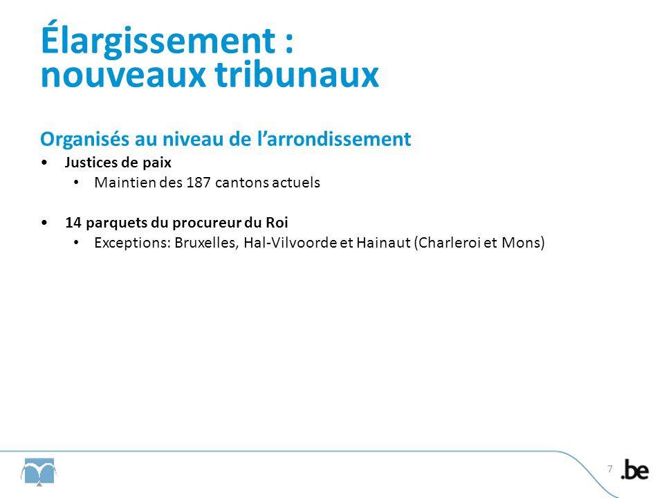 Élargissement : nouveaux tribunaux Organisés au niveau de larrondissement Justices de paix Maintien des 187 cantons actuels 14 parquets du procureur d