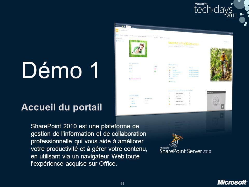 11 Démo 1 Accueil du portail SharePoint 2010 est une plateforme de gestion de l'information et de collaboration professionnelle qui vous aide à amélio