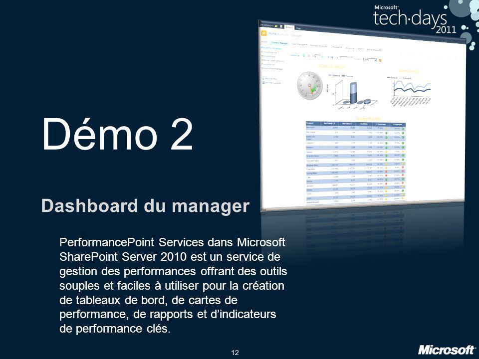 12 Démo 2 Dashboard du manager PerformancePoint Services dans Microsoft SharePoint Server 2010 est un service de gestion des performances offrant des