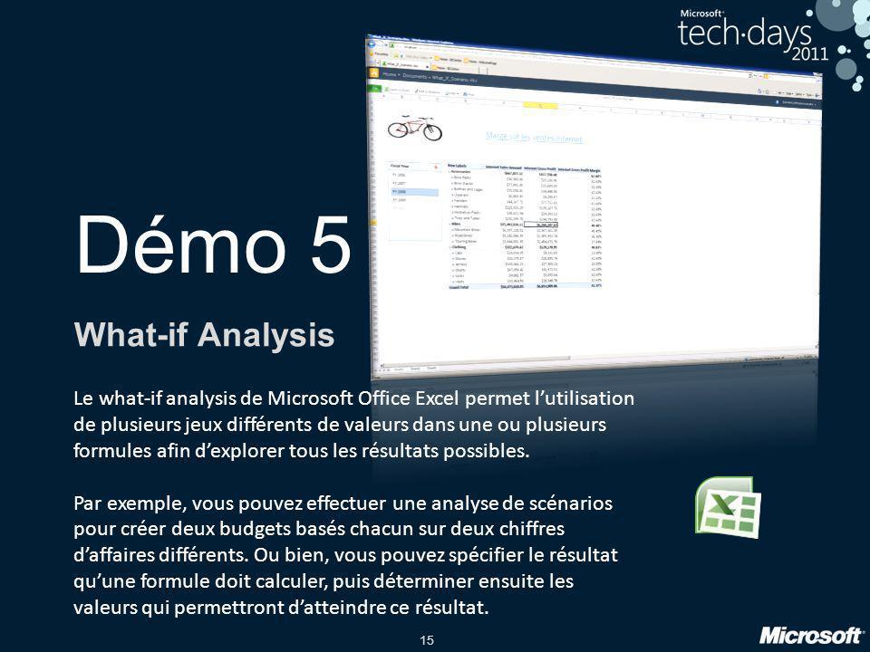 15 Démo 5 What-if Analysis Le what-if analysis de Microsoft Office Excel permet lutilisation de plusieurs jeux différents de valeurs dans une ou plusi