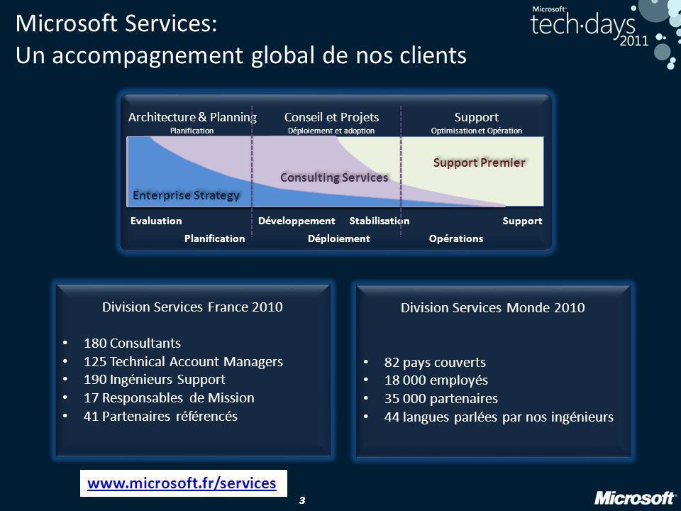 14 Démo 4 Restitution dans Word avec API REST LAPI REST dans Excel Services est une nouveauté dans Microsoft SharePoint Server 2010.