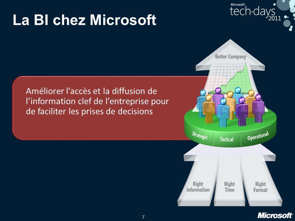 18 Démo 7 Reporting Ad Hoc avec Report Builder Microsoft SQL Server 2008 R2 Report Builder 3.0 propose un environnement de création de rapports intuitif aux utilisateurs en entreprise et aux utilisateurs avec pouvoir.