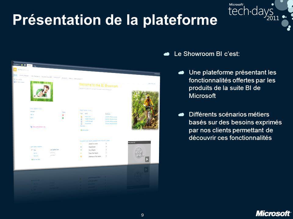 9 Présentation de la plateforme Le Showroom BI cest: Une plateforme présentant les fonctionnalités offertes par les produits de la suite BI de Microso