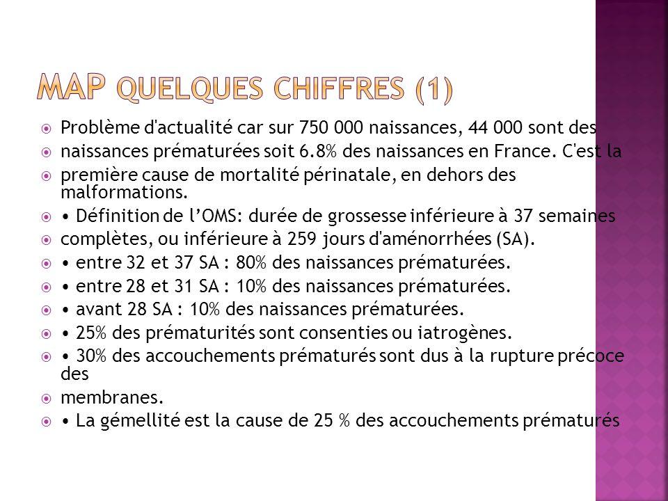 Problème d'actualité car sur 750 000 naissances, 44 000 sont des naissances prématurées soit 6.8% des naissances en France. C'est la première cause de