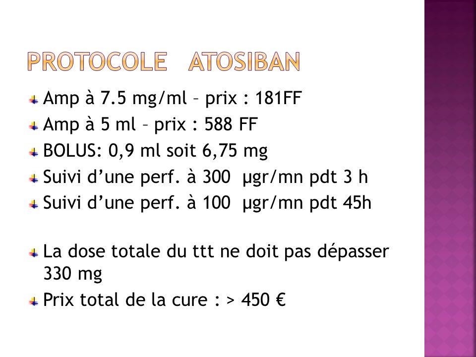 Amp à 7.5 mg/ml – prix : 181FF Amp à 5 ml – prix : 588 FF BOLUS: 0,9 ml soit 6,75 mg Suivi dune perf. à 300 μgr/mn pdt 3 h Suivi dune perf. à 100 μgr/